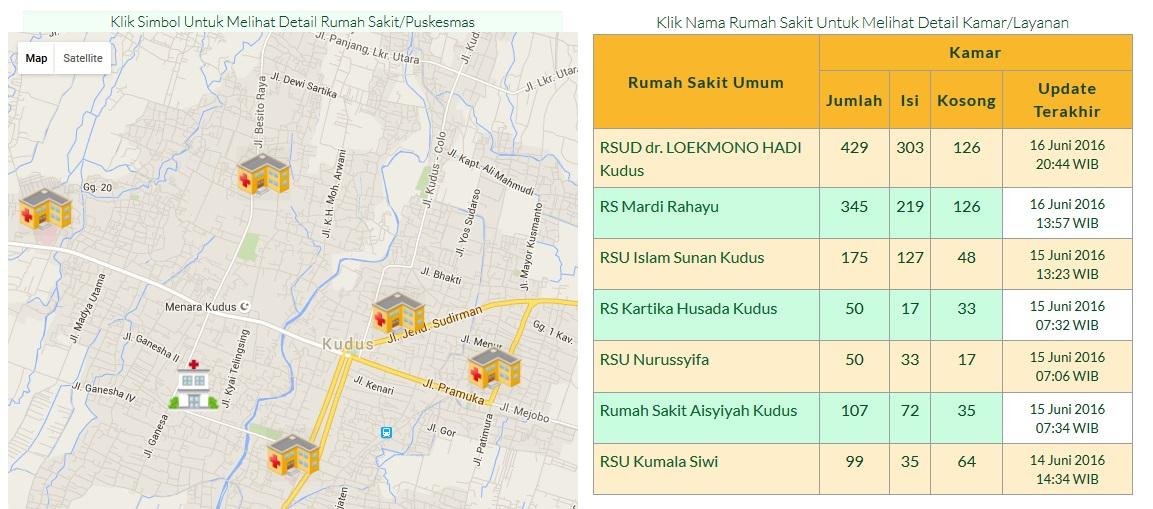 SPGDT (Sistem Penanganan Gawat Darurat Terpadu Kabupaten Kudus )