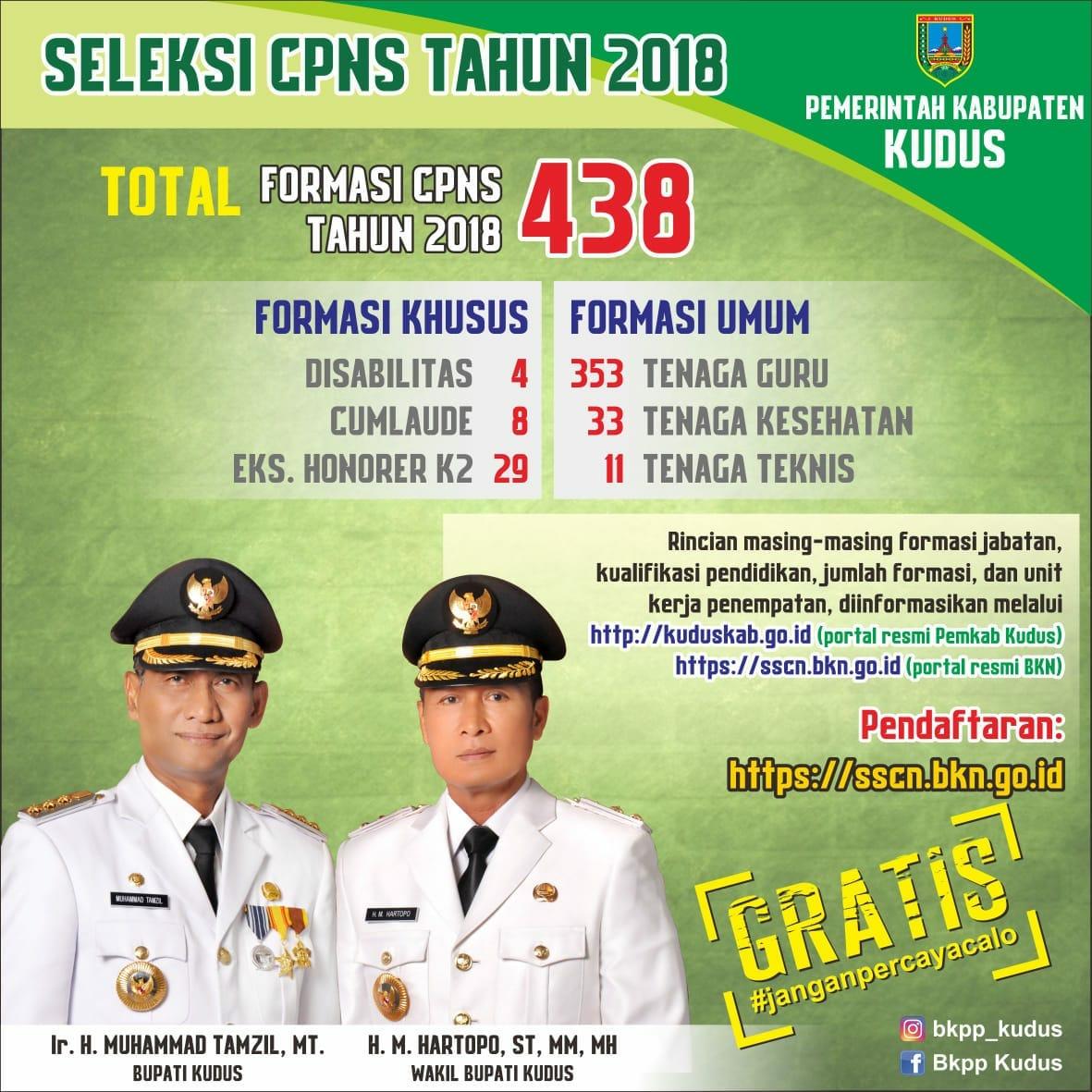 Pengumuman Seleksi CPNS di Lingkungan Pemerintah Kabupaten Kudus Formasi Tahun 2018